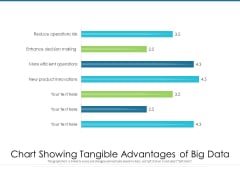 Chart Showing Tangible Advantages Of Big Data Ppt PowerPoint Presentation Infographics Clipart PDF