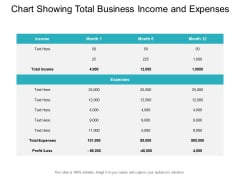 Chart Showing Total Business Income And Expenses Ppt PowerPoint Presentation Show Rules PDF