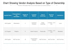 Chart Showing Vendor Analysis Based On Type Of Ownership Ppt PowerPoint Presentation Gallery Influencers PDF
