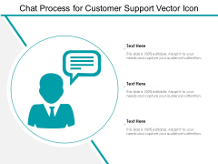 Chat Process For Customer Support Vector Icon Ppt PowerPoint Presentation Icon File Formats PDF