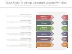 Check Points To Manage Campaigns Diagram Ppt Ideas