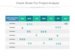 Check Sheet For Project Analysis Ppt Slides