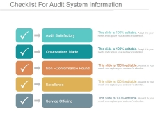 Checklist For Audit System Information Ppt PowerPoint Presentation Examples