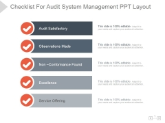Checklist For Audit System Management Ppt PowerPoint Presentation Background Designs