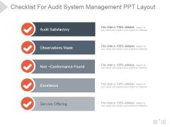 Checklist For Audit System Management Ppt PowerPoint Presentation Background Designs
