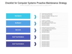 Checklist For Computer Systems Proactive Maintenance Strategy Ppt PowerPoint Presentation Gallery Structure PDF