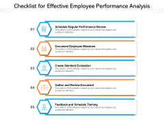 Checklist For Effective Employee Performance Analysis Ppt Summary Outfit PDF