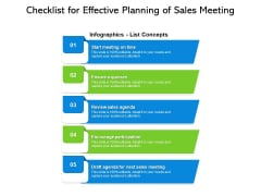 Checklist For Effective Planning Of Sales Meeting Ppt Inspiration Good PDF