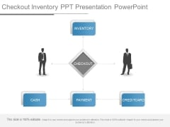 Checkout Inventory Ppt Presentation Powerpoint