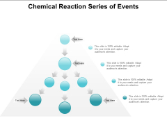 Chemical Reaction Series Of Events Ppt Powerpoint Presentation Infographics Outline
