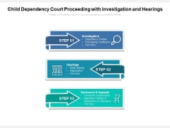 Child Dependency Court Proceeding With Investigation And Hearings Ppt PowerPoint Presentation Icon Graphics Pictures PDF