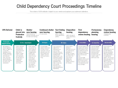 Child Dependency Court Proceedings Timeline Ppt PowerPoint Presentation Infographic Template Slides PDF