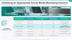 Choosing An Appropriate Social Media Marketing Channel Ppt Infographic Template Summary PDF