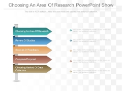 Choosing An Area Of Research Powerpoint Show