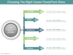 Choosing The Right Career Powerpoint Show