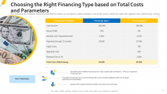 Choosing The Right Financing Type Based On Total Costs And Parameters Pictures PDF