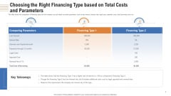 Choosing The Right Financing Type Based On Total Costs And Parameters Ppt Model Demonstration PDF