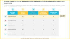 Choosing The Right Social Media Advertising Platform To Enhance Sales And Increase Product Awareness Inspiration PDF