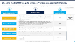 Choosing The Right Strategy To Enhance Vendor Management Efficiency Inspiration PDF
