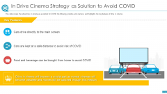 Cinemas In Drive Cinema Strategy As Solution To Avoid Covid Ppt Ideas Slideshow PDF
