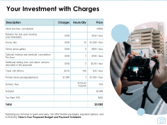Cinematography Project Proposal Your Investment With Charges Ppt Model Design Inspiration PDF