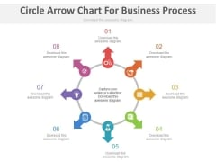 Circle Arrow Chart For Corporate Level Strategies Powerpoint Template