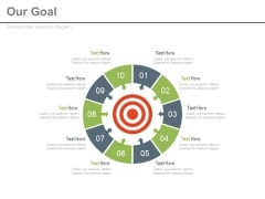 Circle Arrow Charts For Goal Planning Powerpoint Slides