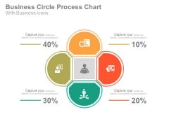 Circle Chart For Business Strategy Plan Powerpoint Slides