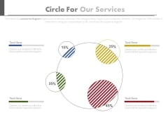Circle Chart For Value Analysis Powerpoint Slides