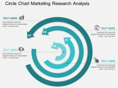 Circle Chart Marketing Research Analysis Powerpoint Template