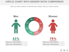 Circle Chart With Man And Woman Ratio Comparison Powerpoint Slides