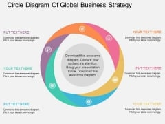 Circle Diagram Of Global Business Strategy Powerpoint Template