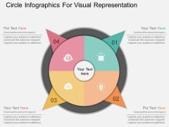 Circle Infographics For Visual Representation Powerpoint Template