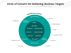 Circle Of Concern For Achieving Business Targets Ppt PowerPoint Presentation Gallery Diagrams PDF