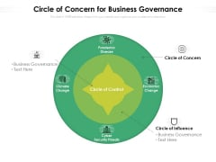 Circle Of Concern For Business Governance Ppt PowerPoint Presentation Gallery Format Ideas PDF