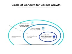 Circle Of Concern For Career Growth Ppt PowerPoint Presentation Icon Slides PDF