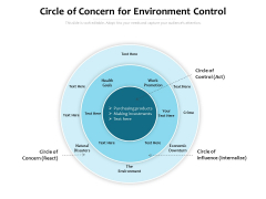 Circle Of Concern For Environment Control Ppt PowerPoint Presentation Gallery Backgrounds PDF