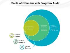 Circle Of Concern With Program Audit Ppt PowerPoint Presentation File Slides PDF