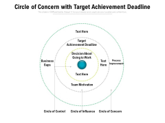 Circle Of Concern With Target Achievement Deadline Ppt PowerPoint Presentation Gallery Graphics Example PDF