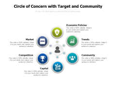 Circle Of Concern With Target And Community Ppt PowerPoint Presentation File Layout Ideas PDF