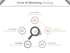 Circle Of Five Steps For Marketing Strategy Powerpoint Template