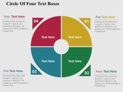 Circle Of Four Text Boxes Powerpoint Templates