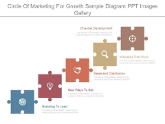 Circle Of Marketing For Growth Sample Diagram Ppt Images Gallery