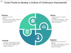 Circle Puzzle To Develop A Culture Of Continuous Improvement Ppt PowerPoint Presentation Styles Vector