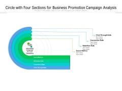 Circle With Four Sections For Business Promotion Campaign Analysis Ppt PowerPoint Presentation File Format Ideas PDF