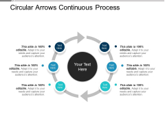 Circular Arrows Continuous Process Ppt PowerPoint Presentation Model Influencers