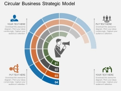 Circular Business Strategic Model Powerpoint Template