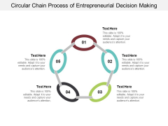Circular Chain Process Of Entrepreneurial Decision Making Ppt PowerPoint Presentation Show Images
