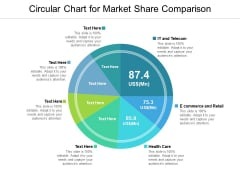 Circular Chart For Market Share Comparison Ppt Powerpoint Presentation Outline Skills