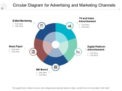 Circular Diagram For Advertising And Marketing Channels Ppt PowerPoint Presentation Professional Gridlines